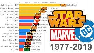 Star Wars vs Marvel vs DC: Most Money Grossing Movies 1977 - 2019
