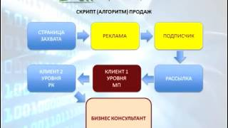 Презентация  InWeb24 ,8  открытый урок ,  Маркетинг план