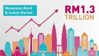 BIX Malaysia - Centralised Bond and Sukuk Information Platform