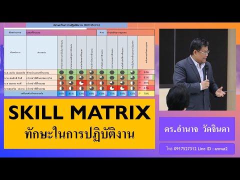 SKILL MATRIX  ระบบทักษะสำหรับการพัฒนาบุคลากรยุคใหม่