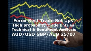 Forex Trading High Probability Entries AUD/USD GBP/AUD Best Trades for Profit 25/07