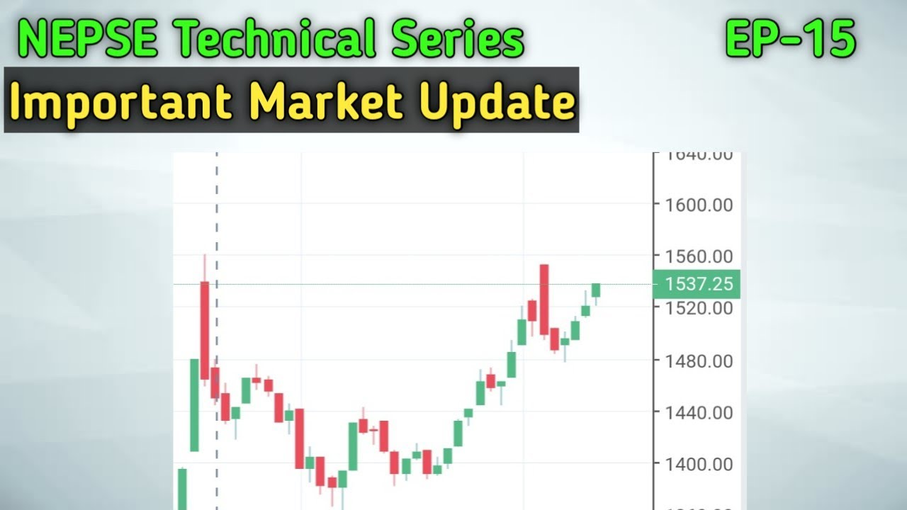 NEPSE Technical | Important Market Update | Ep 15 | 2020-09-13 |