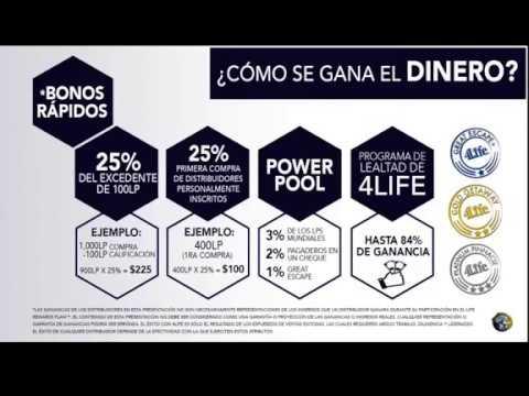 Nuevo Modelo del Plan 4life INT 2017 con Dr Herminio Nevarez