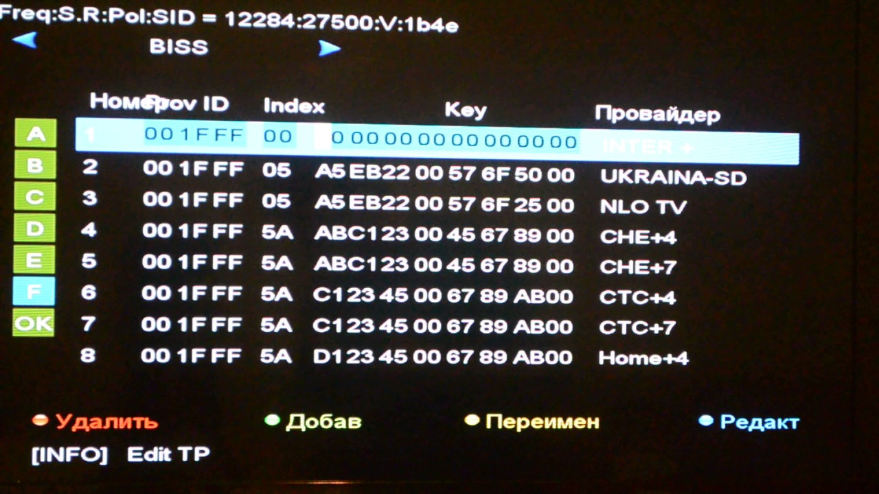 Бис ключи спутниковых каналов 2017