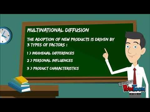 GLOBAL PRODUCT DEVELOPMENT (MKT656)