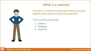 Web Development - What is Website | Summary