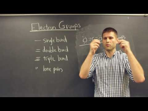 Electron Groups