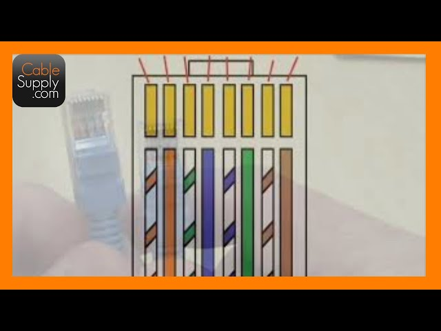 RJ45 Pinouts Explaining 568A 568B Ethernet Pin Connectors And Crossover Cables
