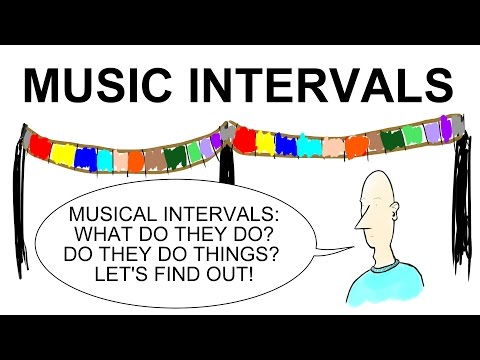 Music Intervals Explained - How To Music Theory - 03