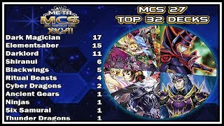 Blackwings in the Grand Finals! Meta Championship Series 27! [Yu-Gi-Oh! Duel Links]
