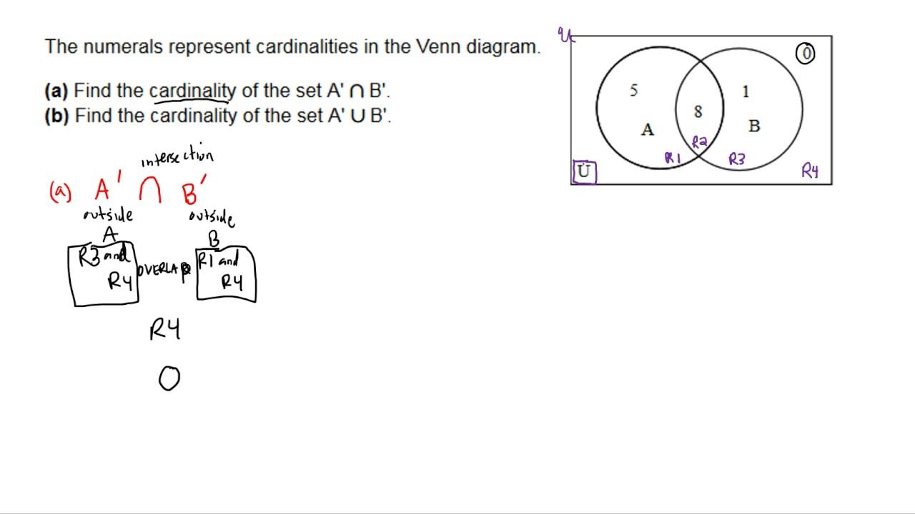 venn diagram cardinality question [ 1280 x 720 Pixel ]