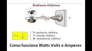 Eletrônica básica aula 3 Descubra o que é Volt Ampere e Watts