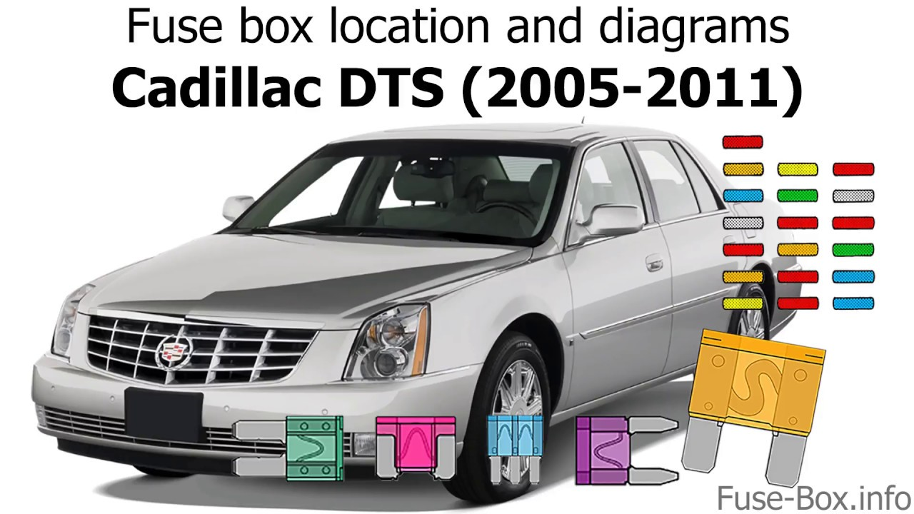 fuse box location and diagrams cadillac dts 2005 2011  [ 1280 x 720 Pixel ]