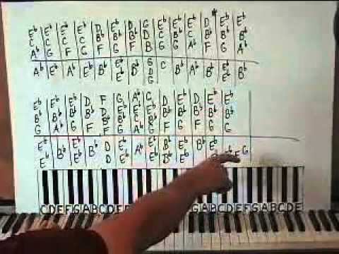 Always A Woman Piano Lesson Part 1 Billy Joel Youtube