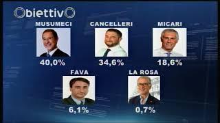 OBIETTIVO Elezioni Regionali Sicilia 6 Novembre 2017 parte 1