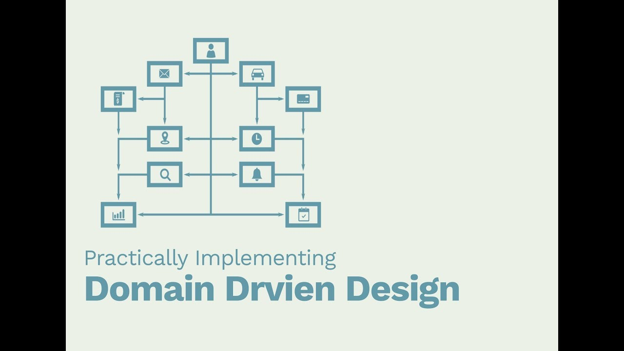 Implementing Domain Driven Design by John Salzarulo