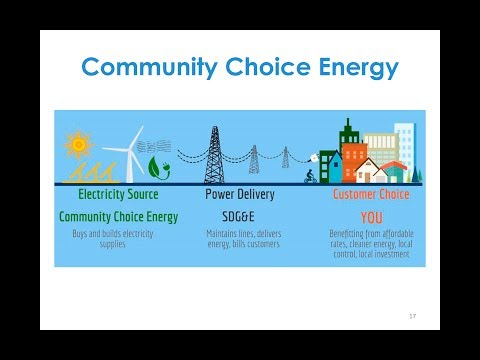 Climate Action Training for Local Activists - Orange County for Climate Action
