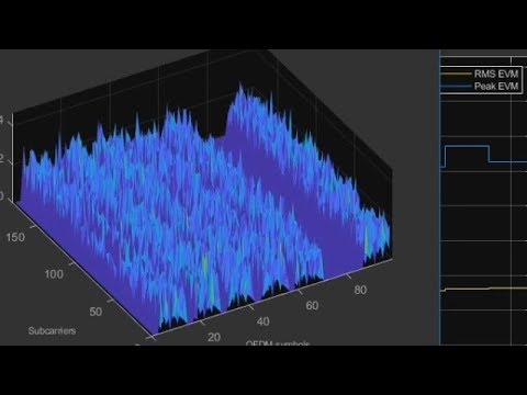 LTE Simulation using MATLAB
