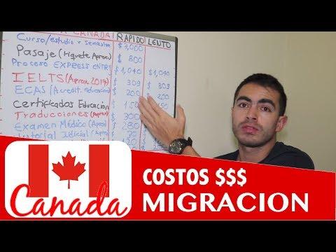 $3,429 aprox. Cuesta Migrar a CANADA - Express Entry (lento-rápido)