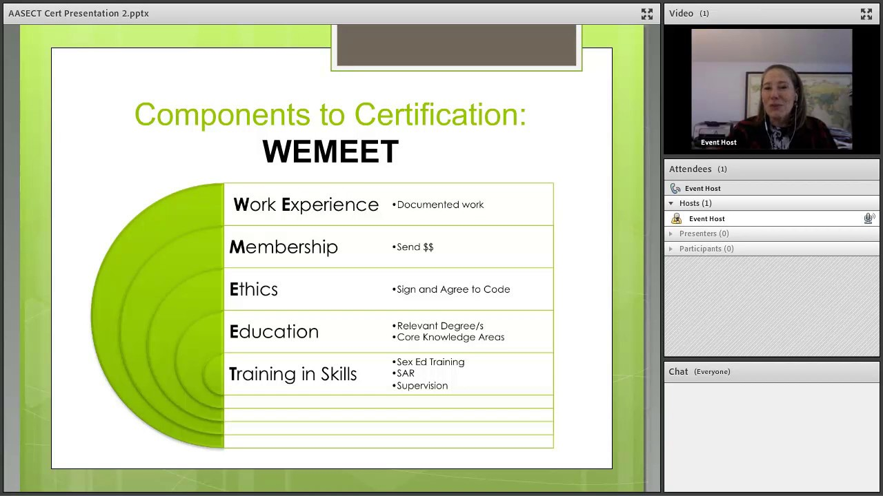 Understanding Aasect Certification Youtube