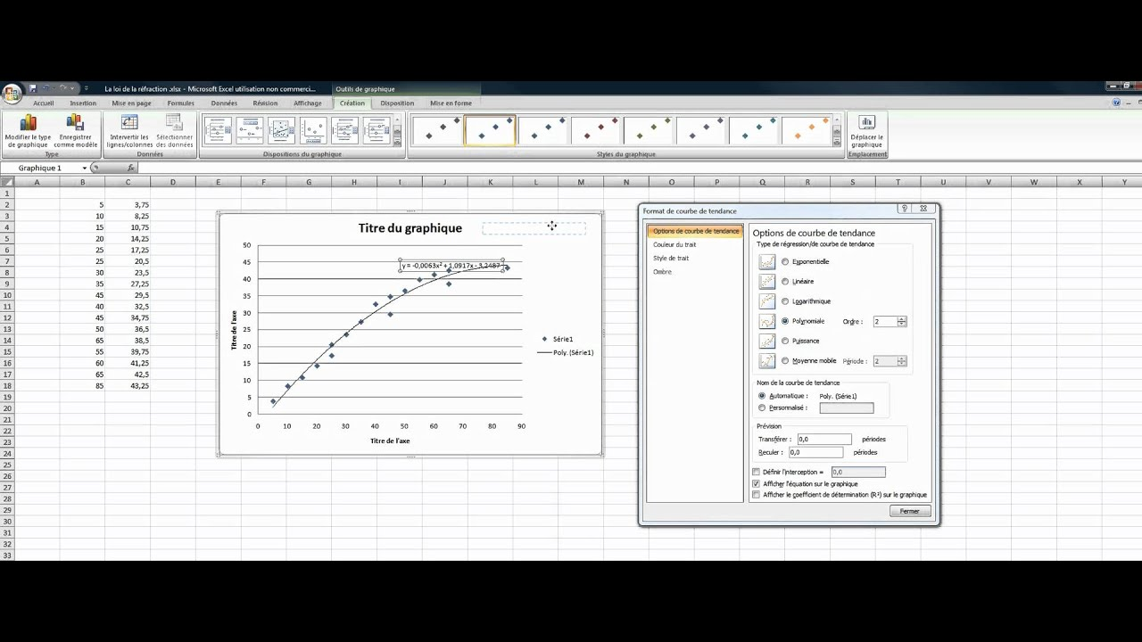 Comment faire un graphique sur excel youtube - Comment faire une armoire en papier ...