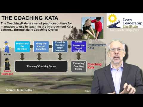 Chapter 5 - Self-developing Learning Cycles and How to Coach Others by Jeff Liker