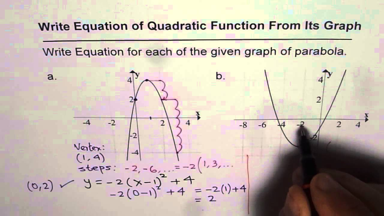 Write Equation of Parabola From Graph With Vertex and Steps