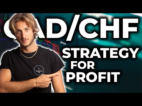 SWING TRADING: CAD/CHF - The Best Strategy For Profit