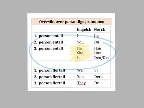 Hva er pronomen