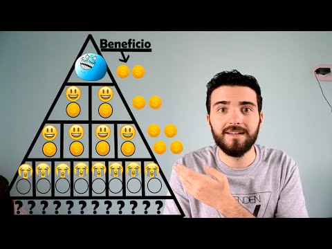 Forex estafa piramidal