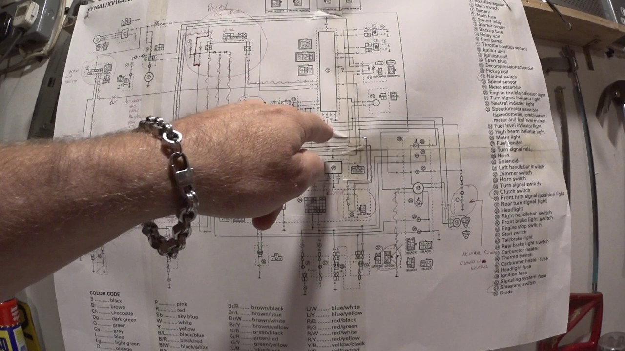 YAMAHA XV1600 BUILDUP PART 9 wiring