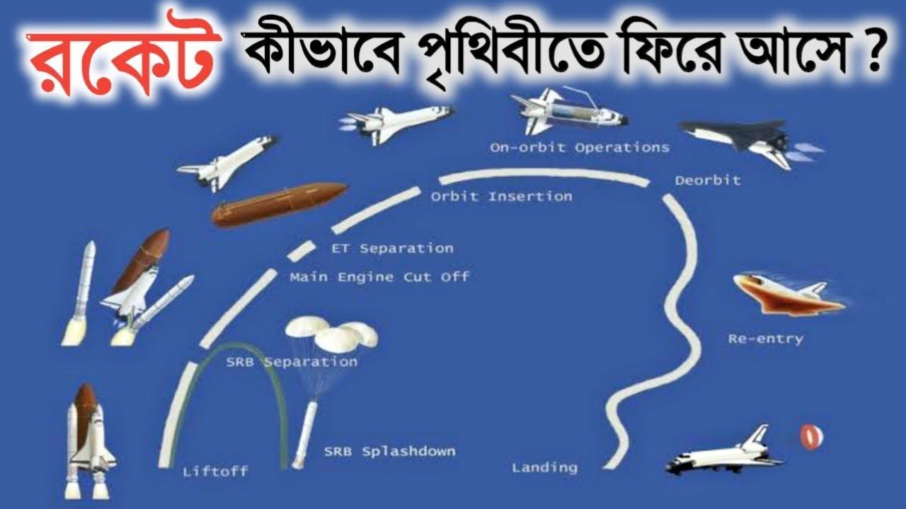 রকেট কিভাবে মহাকাশ থেকে পৃথিবীতে ফিরে আসে? How Does Spacecraft And Rocket Return To Earth in Bangla