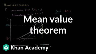 Repeat youtube video Mean value theorem