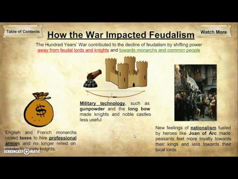 Decline of Feudalism the Hundred Years' War