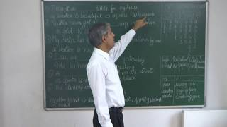 अंग्रेजी सीखें: ORDER OF ADJECTIVES