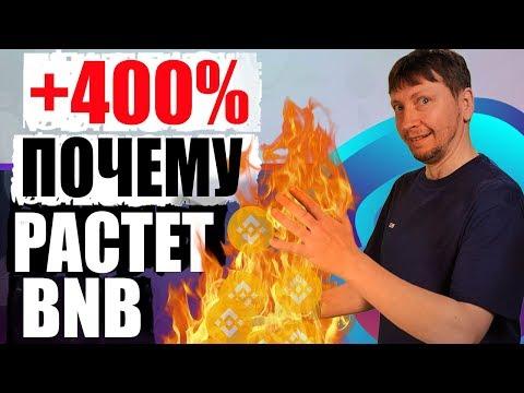 +400% ЗА 4 МЕСЯЦА! Почему растет BNB – токен криптобиржи Binance