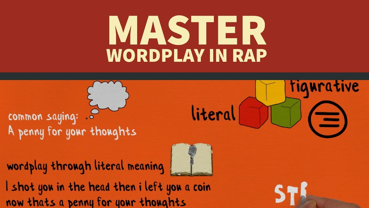 Lesson 10-wordplay rapping-learn how to rap course – rappingmanual. Com.