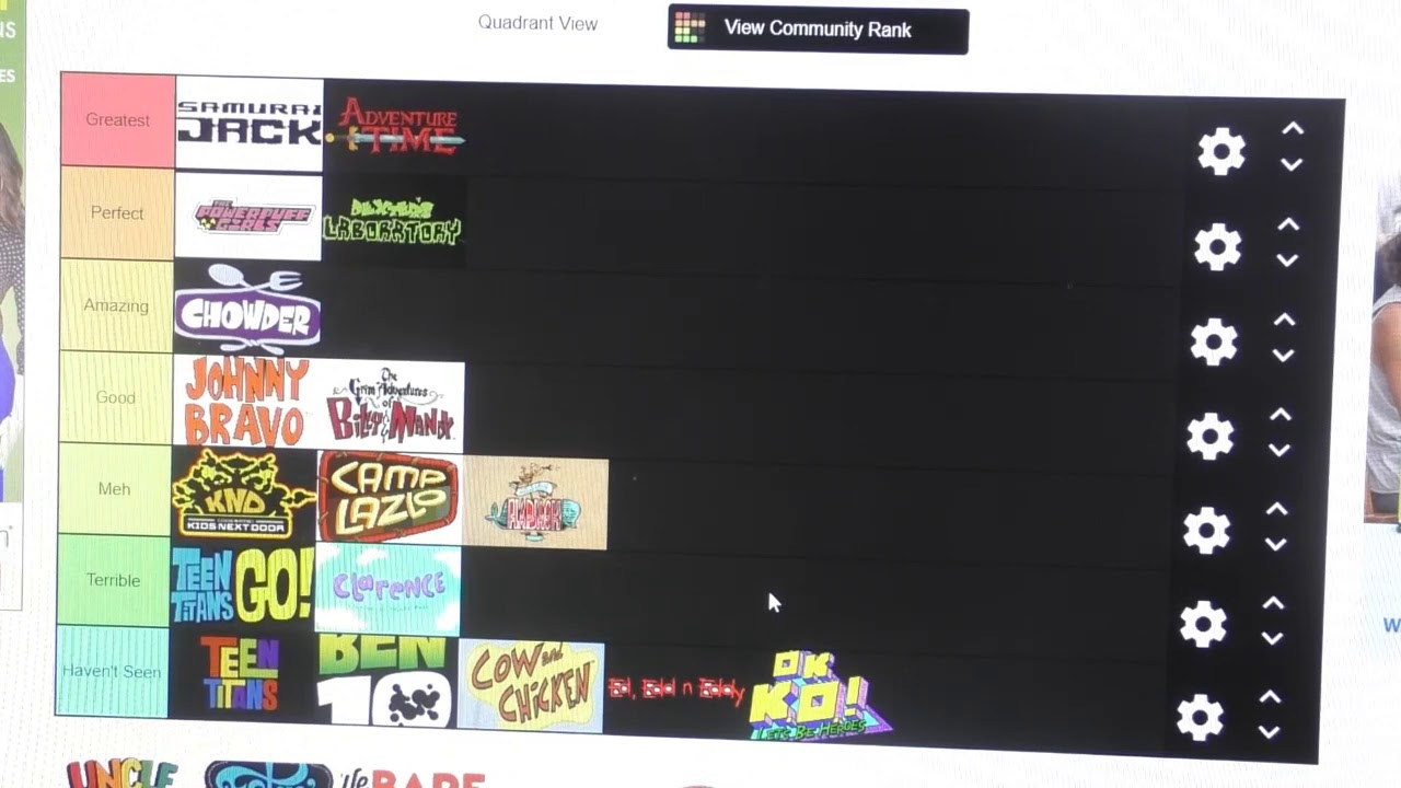 Cartoon Network Shows Tier List My Opinion Youtube