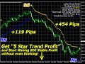 Profitable Trend Following Forex Trading System Indicator - Profit $5000 in month