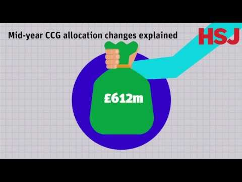 CCG funding changes explained