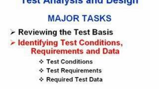 Dr. Wolfgang J. Schneider -- Fundamental Test Process 2