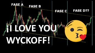 Bitcoin ¡SUBE!   Btc/Criptomonedas TRADING ANÁLISIS/NOTICIAS