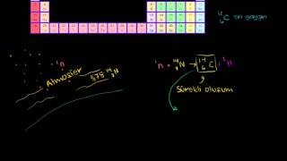 Karbon 14 Ölçüm Yöntemi 1. Bölüm (Biyoloji) (Yer ve Uzay Bilimleri / Dünya ve Evrende Yaşam)