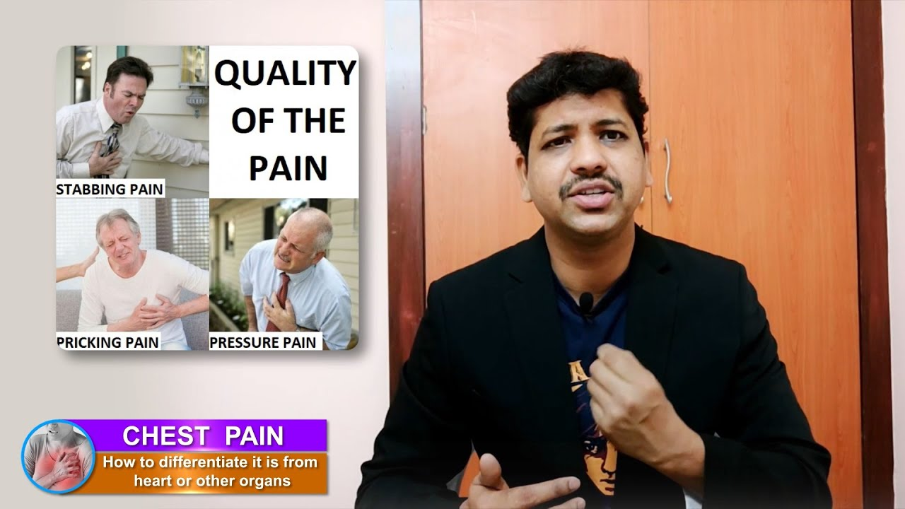 Download Chest pain: how to distinguish between cardiac and noncardiac causes. Dr.Magesh.T MD( USA) MRCP(UK)