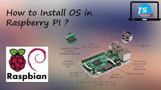 How to install os in Raspberry pi ? (Hindi)