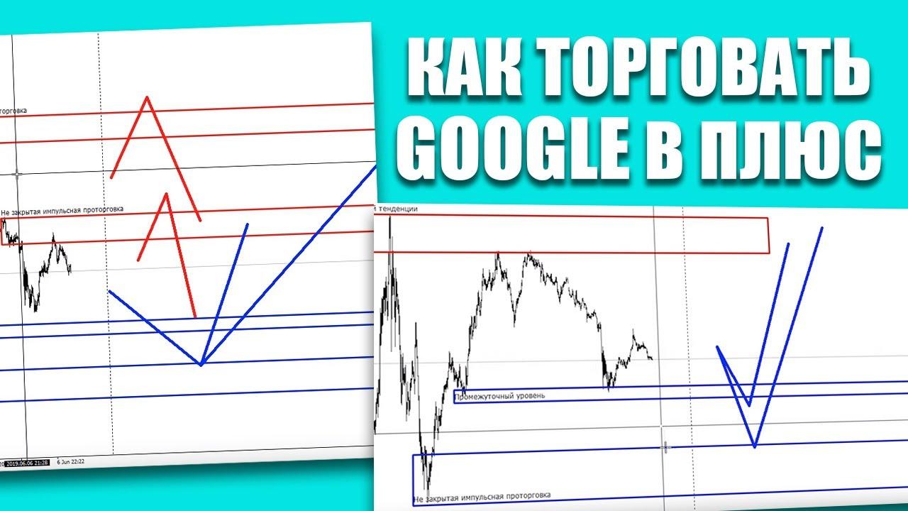 Ключевые уровни на Google  - торговые рекомендации и обзор рынка с Яном Сикорским