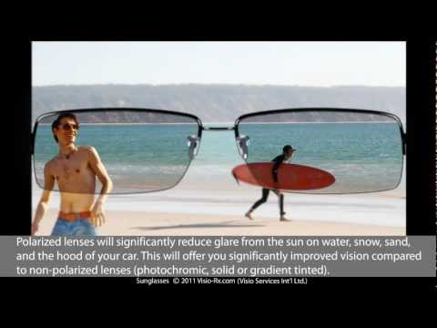 c7a5b6c6537 Sunglasses Eyewear  Different Types Explained. Choose Your New Sun Glasses  Carefully.
