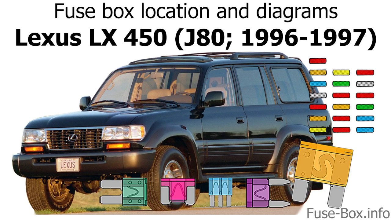 [SCHEMATICS_48IU]  Fuse box location and diagrams: Lexus LX450 (J80; 1996-1997) - YouTube | Lexus Lx 570 Fuse Box |  | YouTube