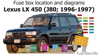 Fuse box location and diagrams: Lexus LX450 (J80; 1996-1997) - YouTubeYouTube