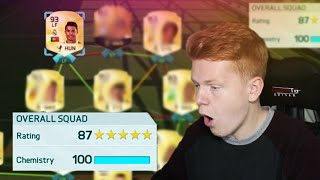 FIFA 16 - HOW TO BUILD THE PERFECT SQUAD FOR YOU!